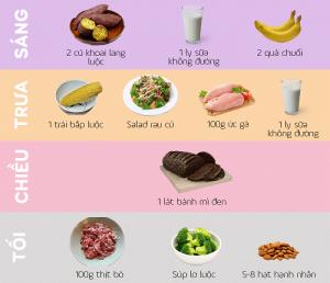 Thực đơn giảm cân hiệu quả bằng khoai lang và chuối