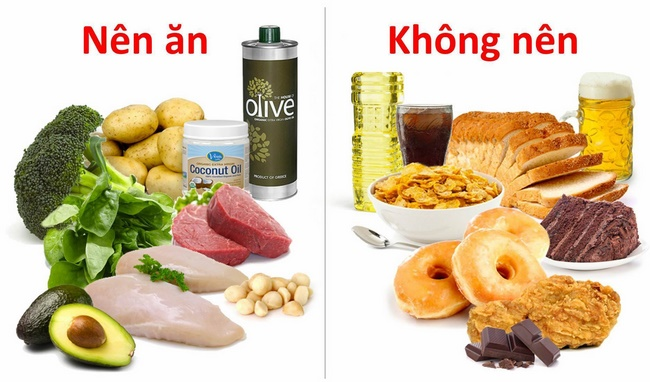 Một chế độ ăn lành mạnh sẽ giúp bạn giảm mỡ nội tạng hiệu quả
